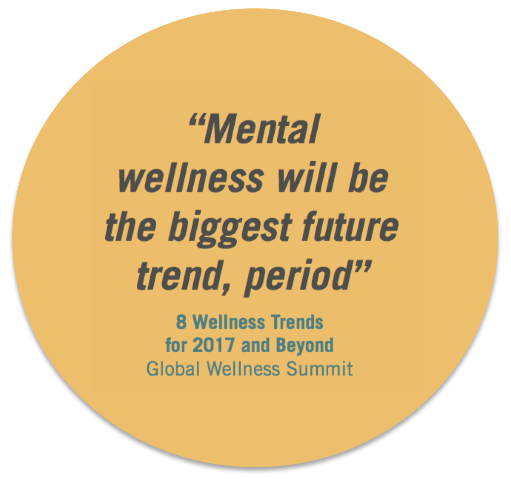 Mental Wellness Trends